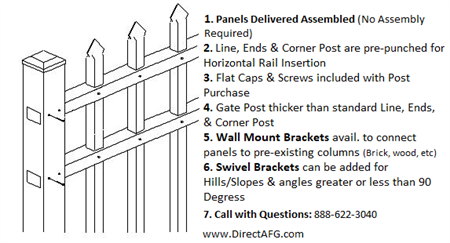 Fence Post and Panel Connection